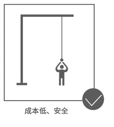 专利交易-便于安装和检修监控设备的监控杆